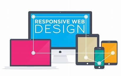Responsive Website Browser Web Compatibility Cross Designing