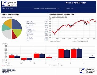 Performance Report Alhambra Q2 Strategies Wa