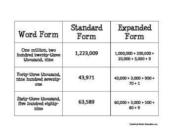 place value worksheets 187 place value worksheets expanded