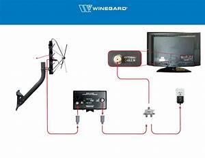 Winegard Power Supply Ap
