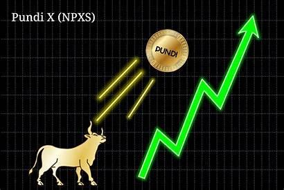 Pundi Npxs Crypto Listed Exchange Korean Three