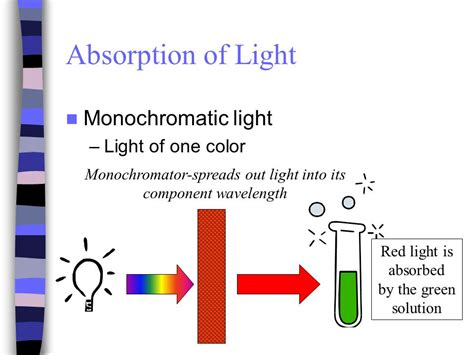 Introduction To Spectrophotometry