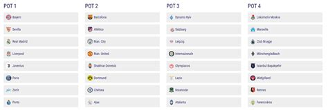uefa champions league  draw  pm today