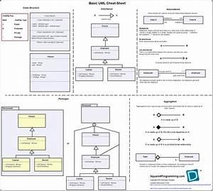 Squared Programming Articles  May 2015