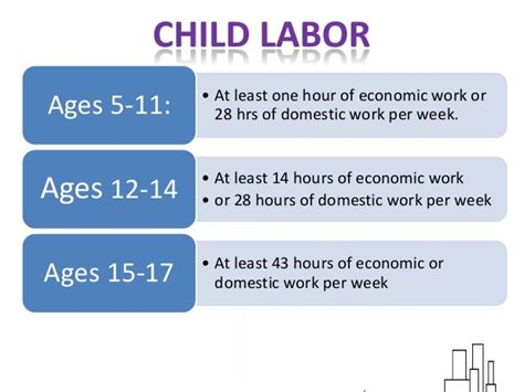 bureau of labor statistics child labor in bangladesh by capt robin amc