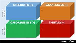 5 swot analysis templates templatesvip With swott analysis template