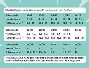 Kopfumfang Berechnen : 25 best ideas about handschuhe gr entabelle on pinterest spiralsocken mustermix and h keln ~ Themetempest.com Abrechnung