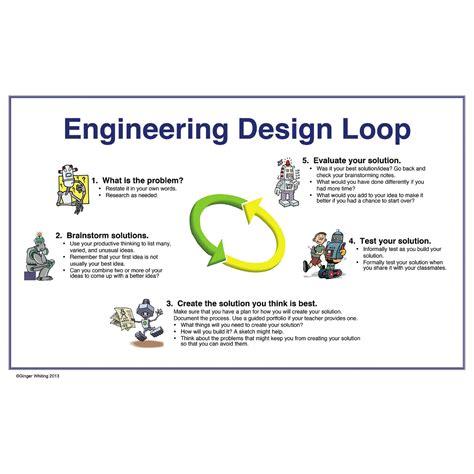 intermediate engineering design loop poster w60161