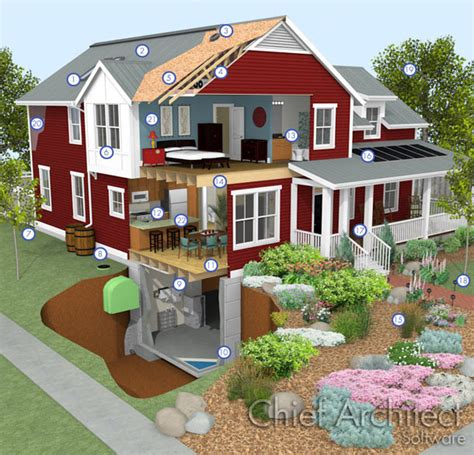 green building  chief architect home design software