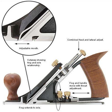 veritas smoothing plane   fine tools