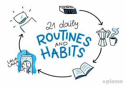 Daily Routines Habits Productive Routine Rutinitas Highly