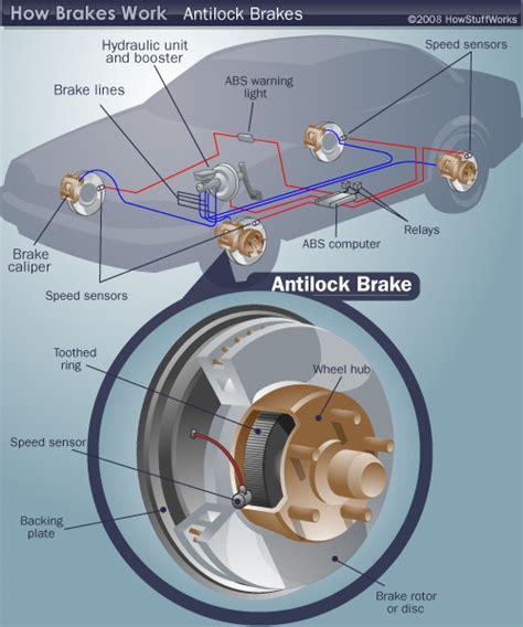 repair anti lock braking 1990 honda accord regenerative braking anti lock brake diagram howstuffworks