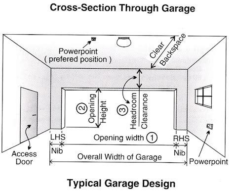 garage door height dimensions