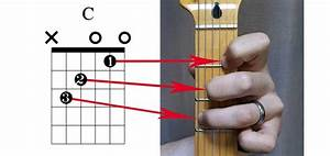 Ultimate Guide To Reading Chord Diagrams  Tips And Pdf