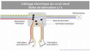 Eclairage Sans Branchement Electrique : branchement luminaire sans terre creapach ~ Melissatoandfro.com Idées de Décoration
