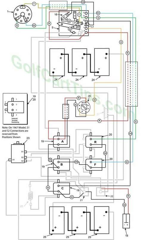 harley davidson golf cart wiring diagrams 1967 1978 de golf cart tips