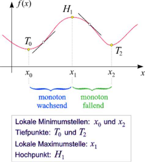 Was Bedeutet Monoton by Monotonie Und Extremstellen Bei Funktionen Forum Mathematik