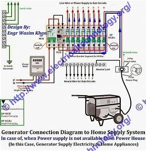 Nice Home Distribution Board Pictures Inspiration