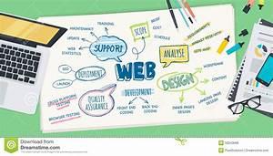 Flat Design Illustration Concept For Web Design ...