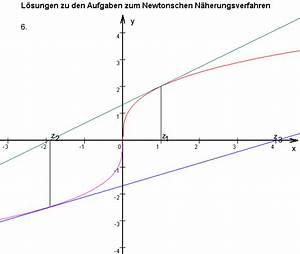 Nullstellen Einer Funktion Berechnen : aufgaben zum newtonschen n herungsverfahren nnv ~ Themetempest.com Abrechnung