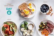 Best Weight Loss Meal Plan - ideas and images on Bing | Find what
