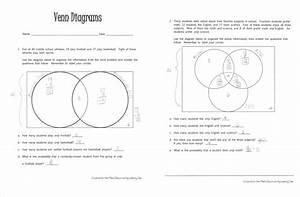 Categorical Syllogism Venn Diagram  U2014 Untpikapps