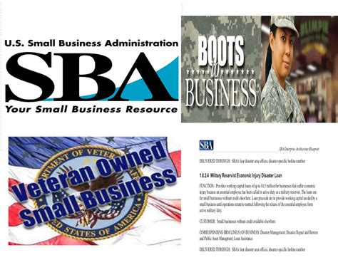 Small Business Federal Government Contracting