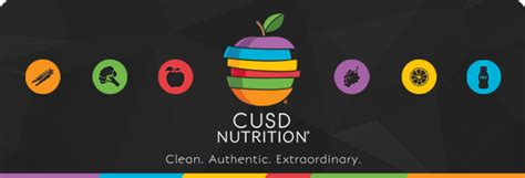 food nutrition nutrition home