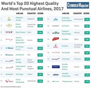 World's Top 20 Highest Quality And Most Punctual Airlines ...