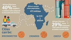 Infographic: How Can Africa's Cities Be an Open Door to ...