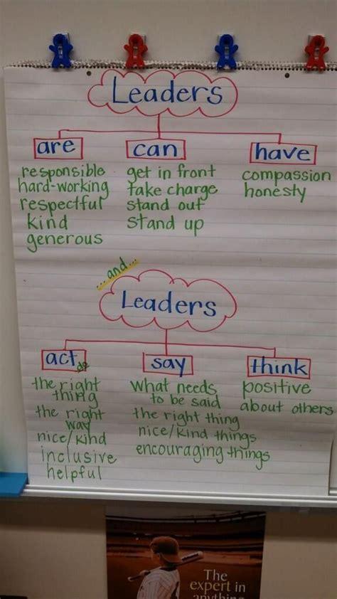 evelyn giannopoulos  school leadership leadership