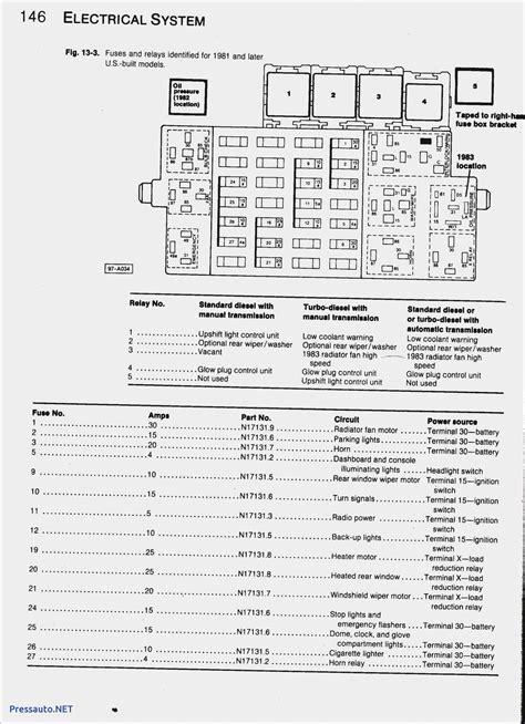 Volkswagen Jetta Fuse Box Diagram Wiring