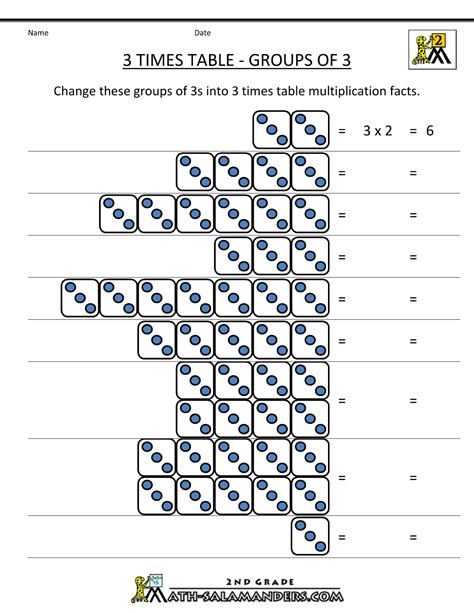 time table worksheets 3 times table