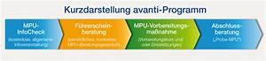 Tüv Nord Mpu Kosten : mpu vorbereitung seri s und effektiv willkommen bei nord ~ Kayakingforconservation.com Haus und Dekorationen