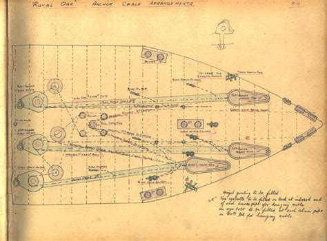 Boat Anchor Dwg by Drawings Of Hms Royal Oak Construction