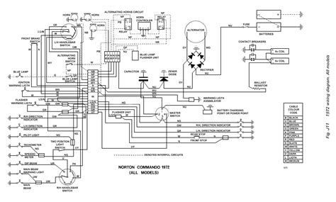 bmw f650gs wiring diagram wellread me
