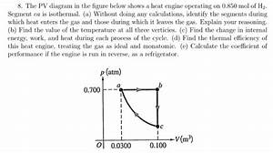 Solved  The Pv Diagram In The Figure Below Shows A Heat En