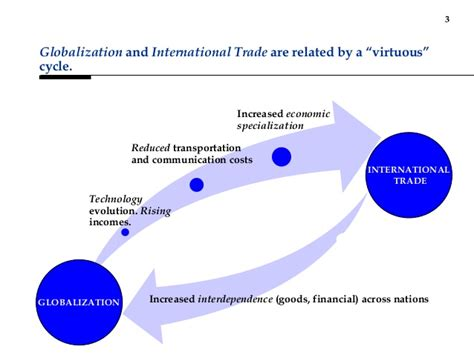 """""""Free"""" Trade without """"Fair"""" Trade? -- how should the U.S ..."""