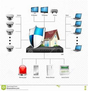 Cctv Installation Diagram