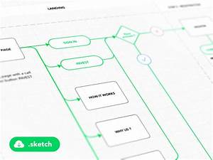 User Flow Diagram Template Freebie