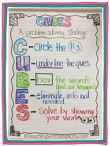 Anchor Charts 101  Why And How To Use Them  Plus 100s Of Ideas