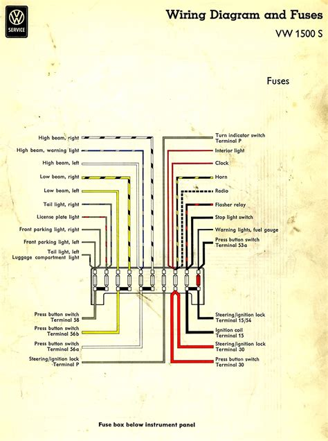 1967 Squareback Fuse Box by Vw Type 3 Lhd Wiring Loom Harness Notchback Squareback