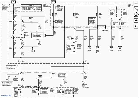 2004 Chevy 2500 Wiring Diagram by Fuse Box 2004 Chevrolet 2500 Wiring Diagram Database