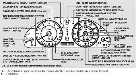 motor auto repair manual 2002 honda pilot instrument cluster instrument panel instruments and controls honda accord owners manual honda accord