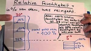 Luftfeuchtigkeit Berechnen : wann ist trocken wirklich trocken und was ist relative feuchtigkeit youtube ~ Themetempest.com Abrechnung