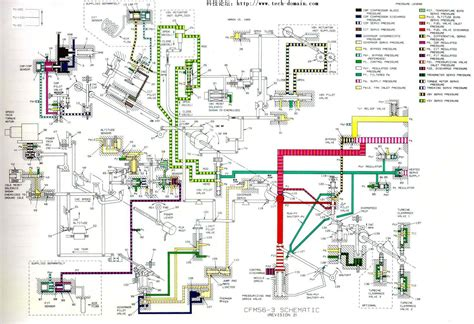 Cfm56-7b Engine Related Keywords