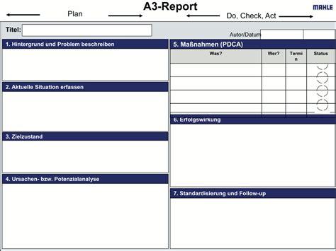 a3 report fallstudie praxis beispiel f 252 r die hoshin kanri methode business wissen de