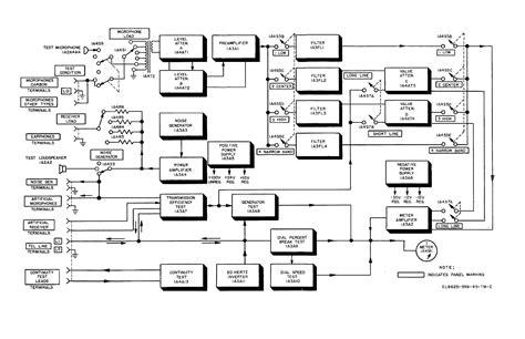 Figure Telephone Test Set Simplified Block