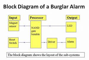 Burglar Alarm Diagram