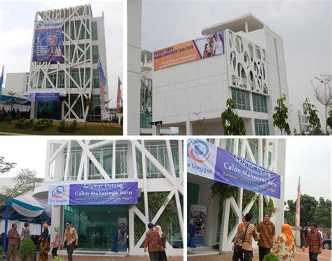Peresmian Kampus Esa Unggul Citra Raya Tangerang
